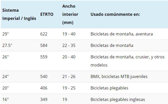 guía aros para bicicleta, aros para bicicleta, aro para bicicleta